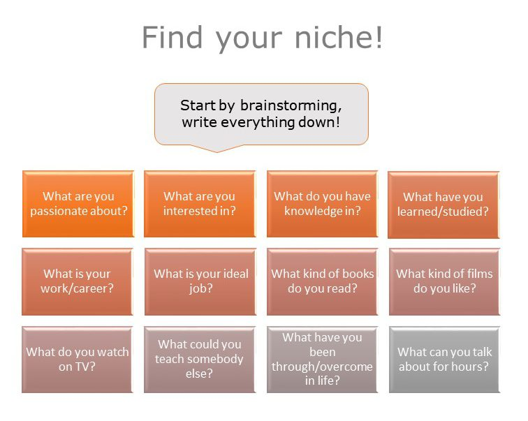 questions to find your niche